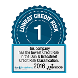 Lowest-Credit-Risk